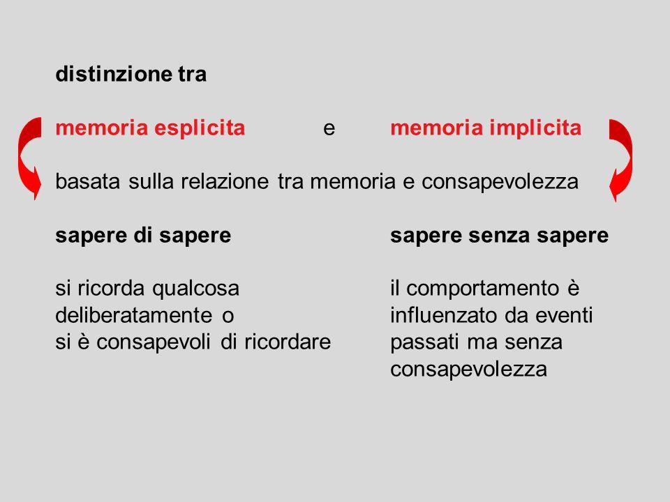 distinzione tra memoria esplicitae memoria implicita basata sulla relazione tra memoria e consapevolezza sapere di saperesapere senza sapere si ricorda qualcosail comportamento è deliberatamente o influenzato da eventi si è consapevoli di ricordare passati ma senza consapevolezza