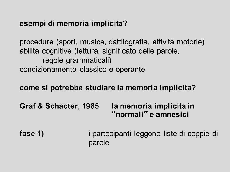 esempi di memoria implicita? procedure (sport, musica, dattilografia, attività motorie) abilità cognitive (lettura, significato delle parole, regole g