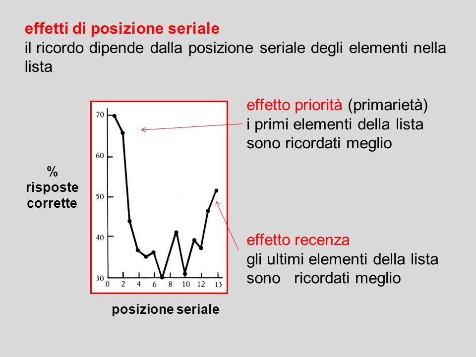 effetti di posizione seriale il ricordo dipende dalla posizione seriale degli elementi nella lista effetto priorità (primarietà) i primi elementi dell