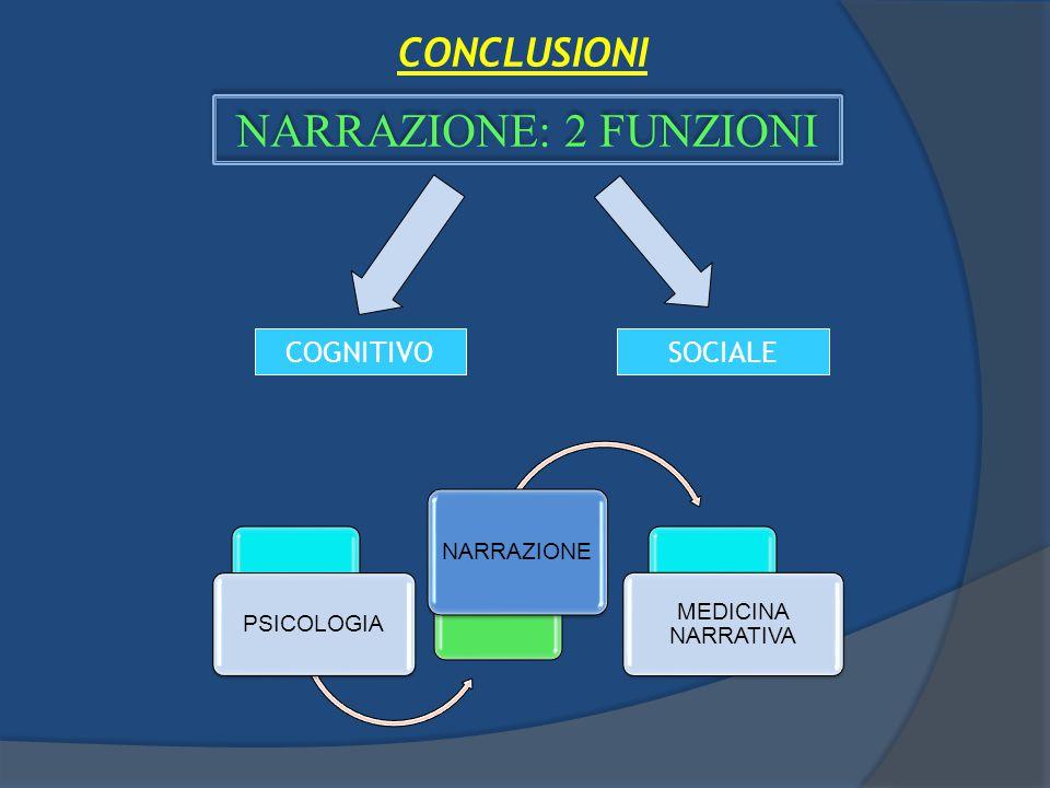 CONCLUSIONI NARRAZIONE: 2 FUNZIONI COGNITIVOSOCIALE PSICOLOGIA NARRAZIONE MEDICINA NARRATIVA