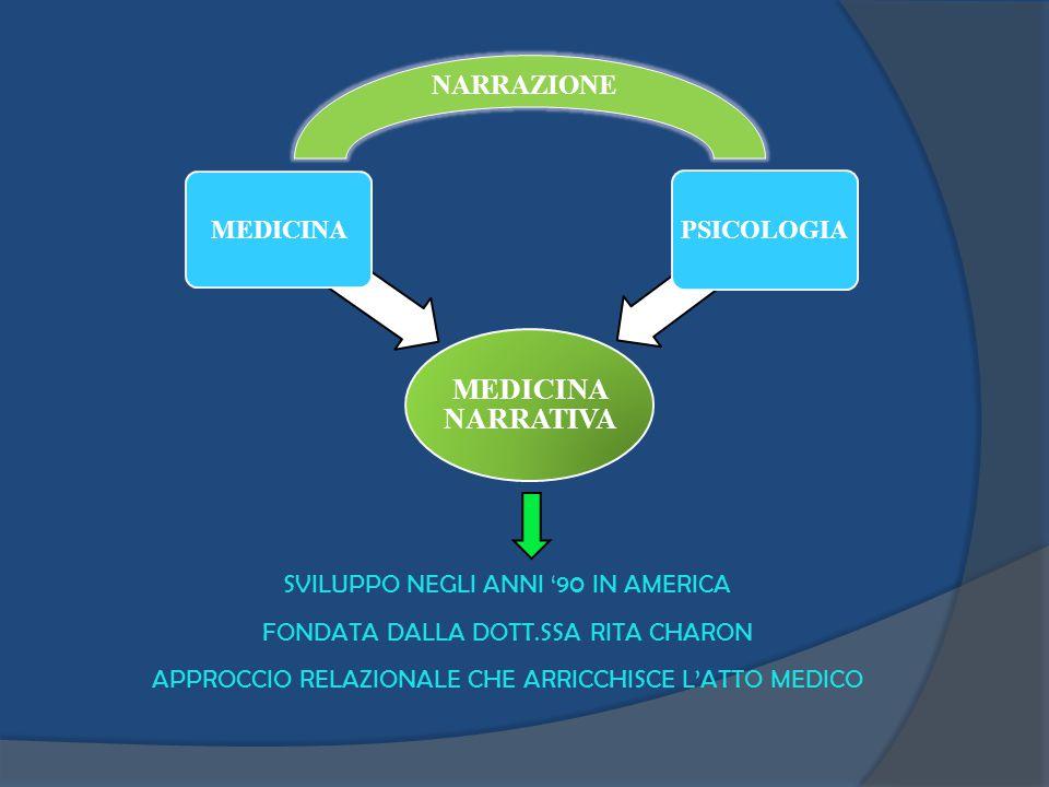 MEDICINA NARRATIVA MEDICINA PSICOLOGIA SVILUPPO NEGLI ANNI '90 IN AMERICA FONDATA DALLA DOTT.SSA RITA CHARON APPROCCIO RELAZIONALE CHE ARRICCHISCE L'ATTO MEDICO NARRAZIONE