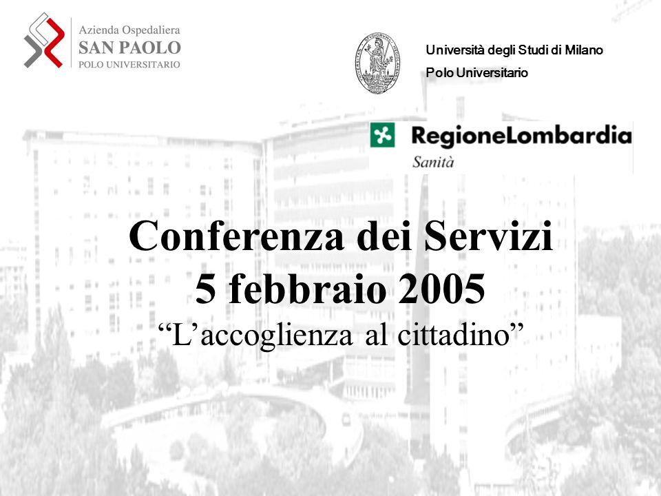 Università degli Studi di Milano Polo Universitario Conferenza dei Servizi 5 febbraio 2005 L'accoglienza al cittadino