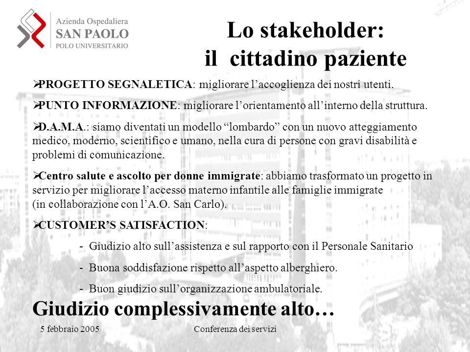 5 febbraio 2005Conferenza dei servizi Lo stakeholder: il cittadino paziente  PROGETTO SEGNALETICA: migliorare l'accoglienza dei nostri utenti.