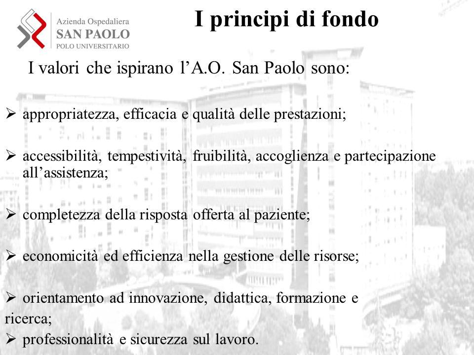 I principi di fondo I valori che ispirano l'A.O.