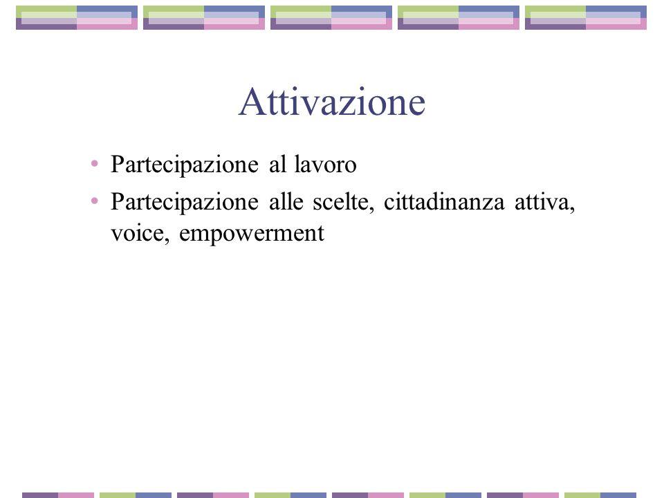 Attivazione Partecipazione al lavoro Partecipazione alle scelte, cittadinanza attiva, voice, empowerment