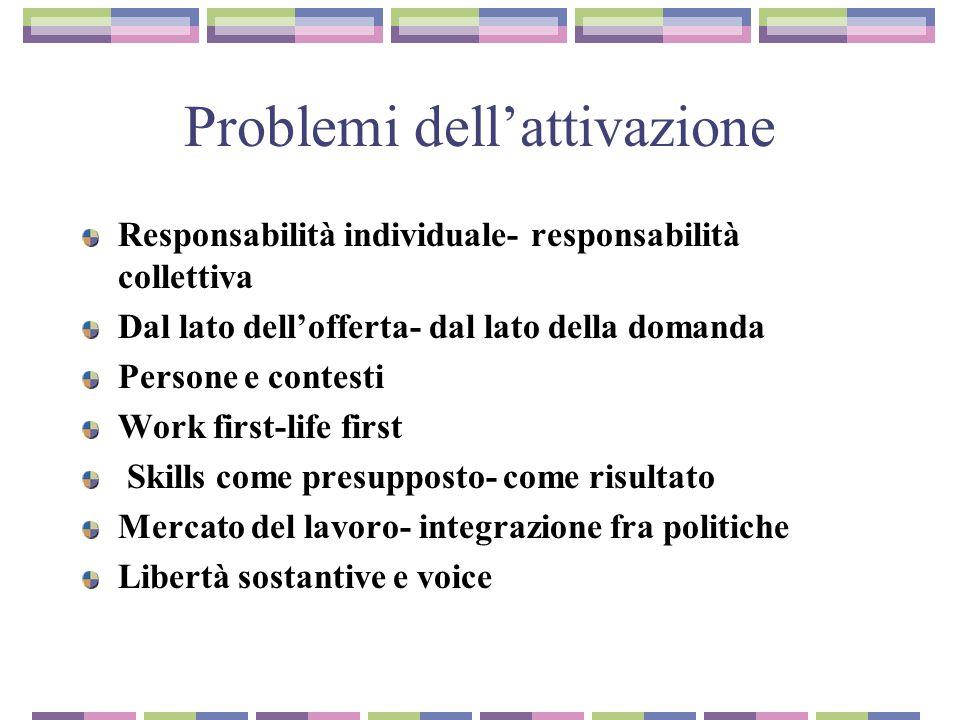 Problemi dell'attivazione Responsabilità individuale- responsabilità collettiva Dal lato dell'offerta- dal lato della domanda Persone e contesti Work