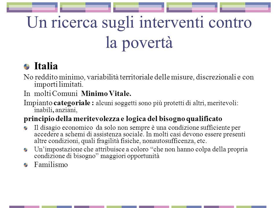 Un ricerca sugli interventi contro la povertà Italia No reddito minimo, variabilità territoriale delle misure, discrezionali e con importi limitati. I