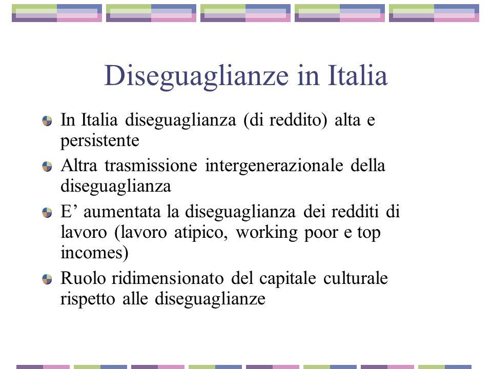 Diseguaglianze in Italia In Italia diseguaglianza (di reddito) alta e persistente Altra trasmissione intergenerazionale della diseguaglianza E' aumentata la diseguaglianza dei redditi di lavoro (lavoro atipico, working poor e top incomes) Ruolo ridimensionato del capitale culturale rispetto alle diseguaglianze