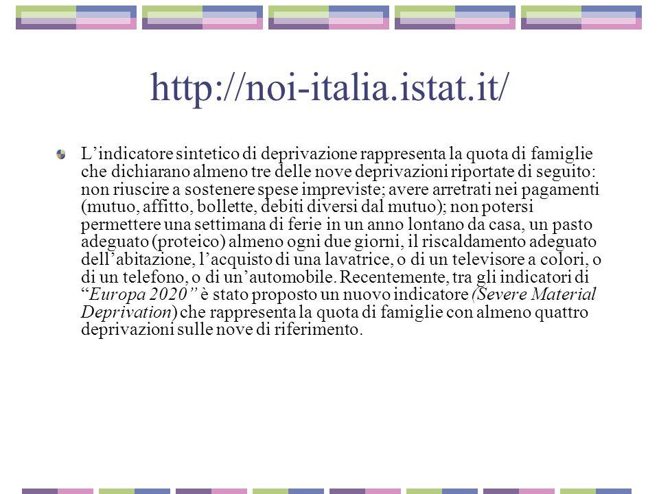 http://noi-italia.istat.it/ L'indicatore sintetico di deprivazione rappresenta la quota di famiglie che dichiarano almeno tre delle nove deprivazioni