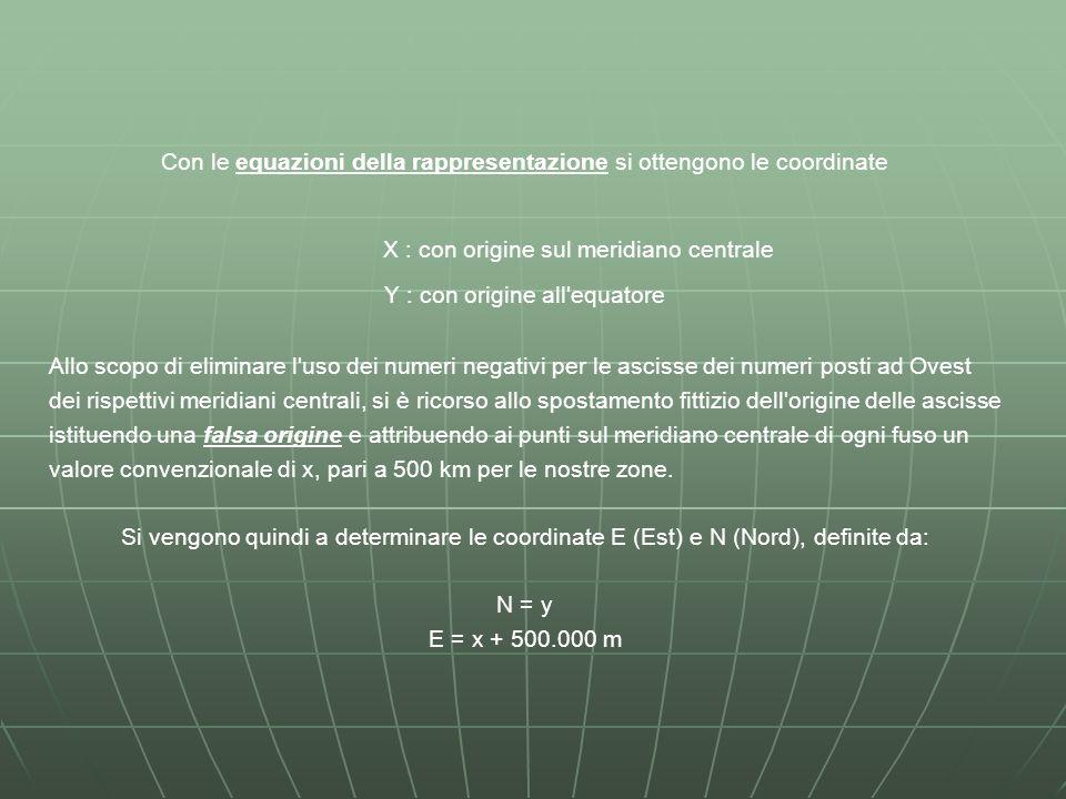 Con le equazioni della rappresentazione si ottengono le coordinate X : con origine sul meridiano centrale Y : con origine all equatore Allo scopo di eliminare l uso dei numeri negativi per le ascisse dei numeri posti ad Ovest dei rispettivi meridiani centrali, si è ricorso allo spostamento fittizio dell origine delle ascisse istituendo una falsa origine e attribuendo ai punti sul meridiano centrale di ogni fuso un valore convenzionale di x, pari a 500 km per le nostre zone.