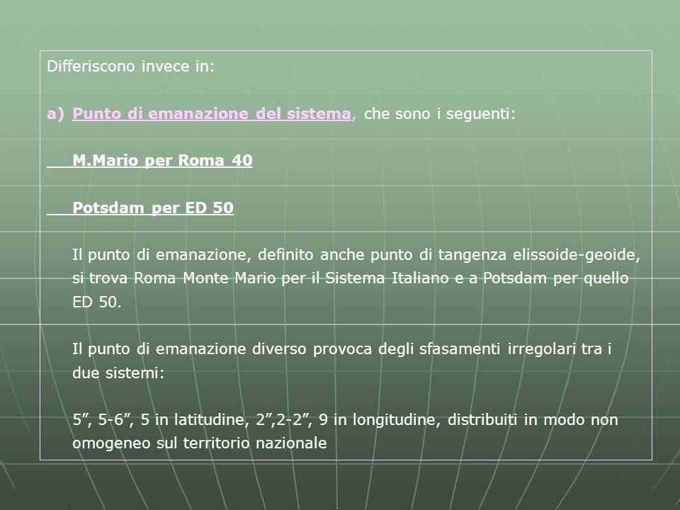 Differiscono invece in: a)Punto di emanazione del sistema, che sono i seguenti: M.Mario per Roma 40 Potsdam per ED 50 Il punto di emanazione, definito anche punto di tangenza elissoide-geoide, si trova Roma Monte Mario per il Sistema Italiano e a Potsdam per quello ED 50.