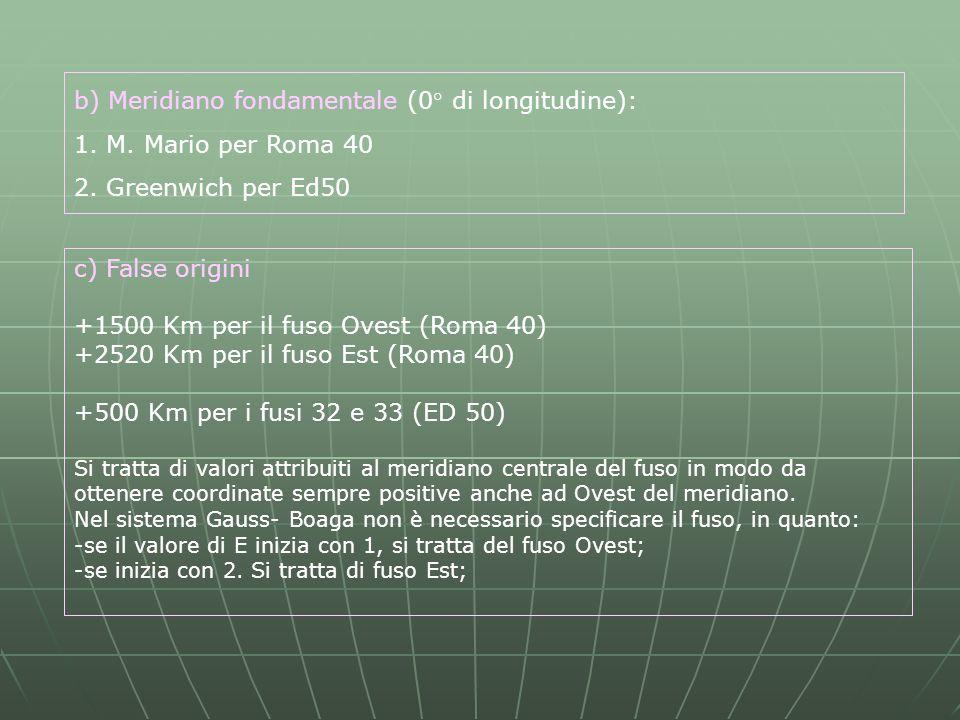 b) Meridiano fondamentale (0° di longitudine): 1.M.