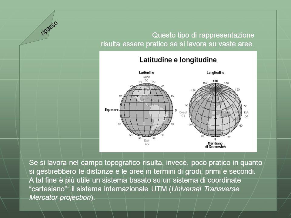 Un ulteriore elemento cartografico che si può rilevare è la pendenza del versante attraverso la definizione dell intervallo cioè la distanza planimetrica fra due curve successive.