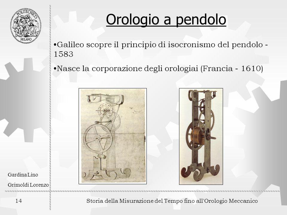 14 Storia della Misurazione del Tempo fino all'Orologio Meccanico Gardina Lino Grimoldi Lorenzo Orologio a pendolo Galileo scopre il principio di isoc