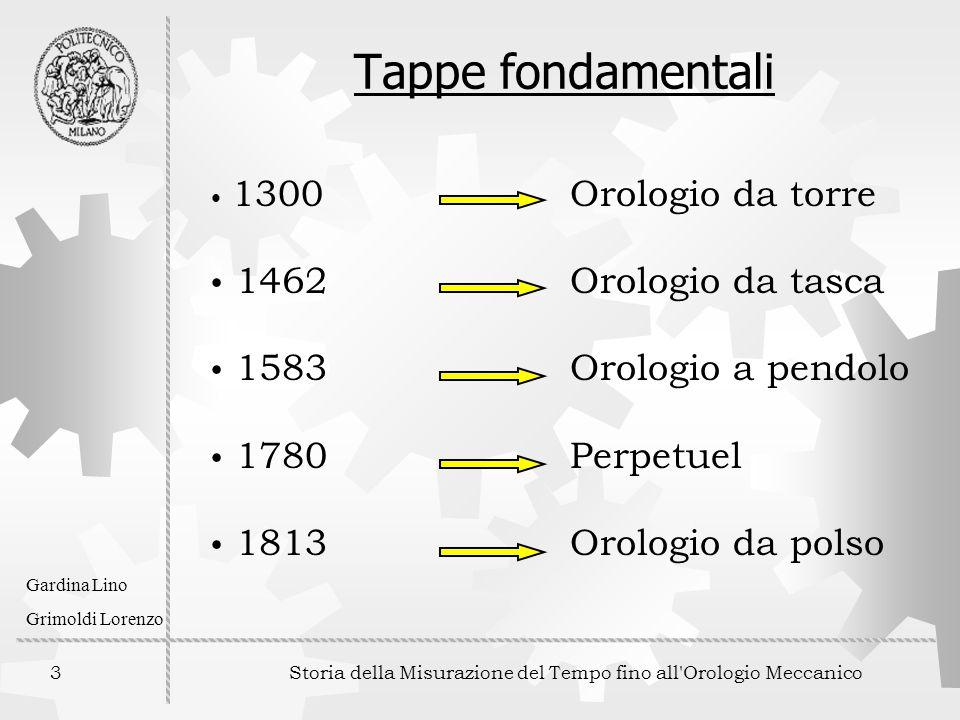 3 Storia della Misurazione del Tempo fino all'Orologio Meccanico Gardina Lino Grimoldi Lorenzo 1300 Orologio da torre 1462 Orologio da tasca 1583 Orol