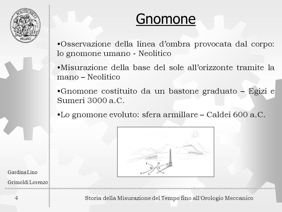 5 Storia della Misurazione del Tempo fino all Orologio Meccanico Gardina Lino Grimoldi Lorenzo Meridiana Inventata dagli Assiro-Babilonesi nel 2670 a.C.