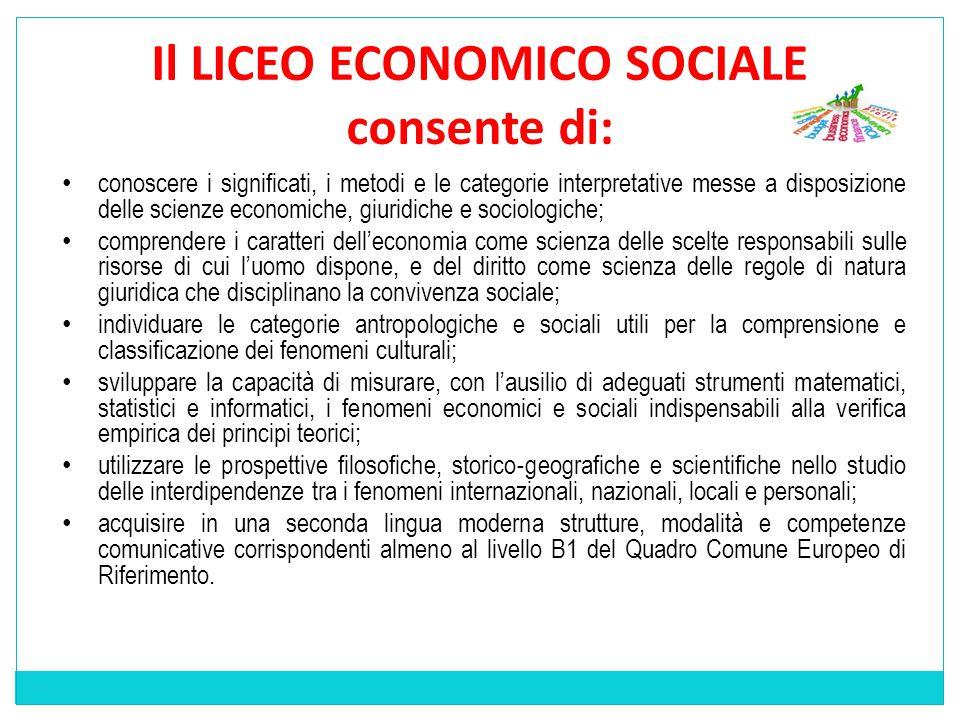 Il LICEO ECONOMICO SOCIALE consente di comprendere la complessità del mondo globalizzato