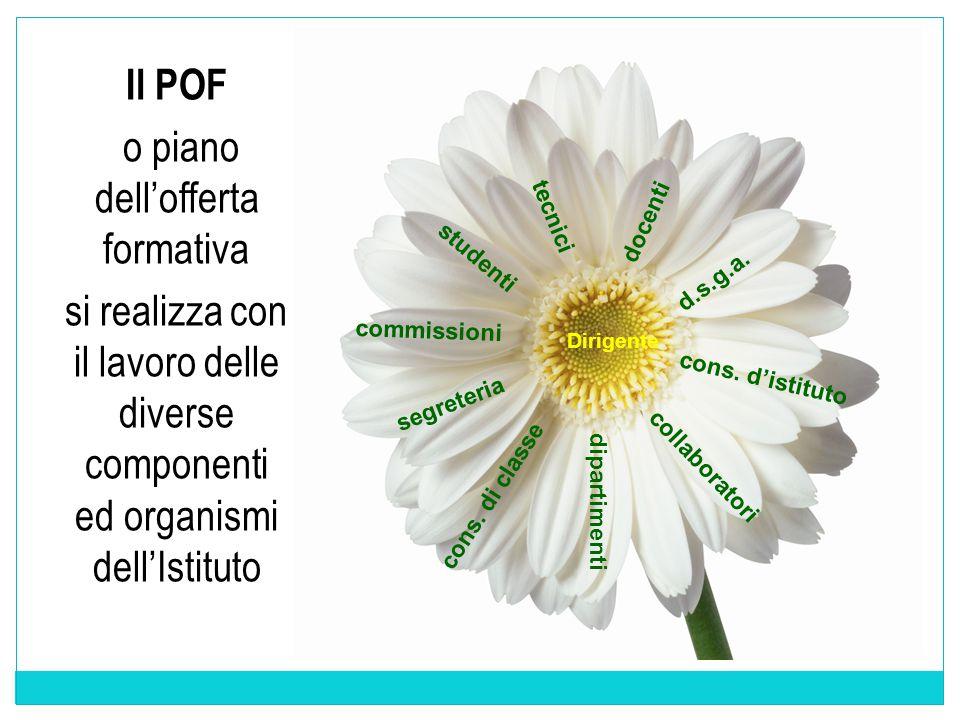 LICEO PUBLIO VIRGILIO MARONE AVELLINO POF: contenuti essenziali per una consultazione rapida ANNO SCOLASTICO 2014-2015