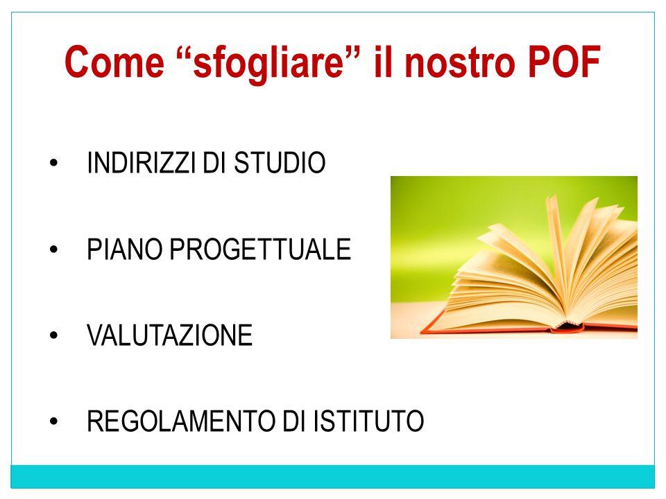Cosa si trova in un POF Il piano dell'offerta formativa è la carta d'identità dell'Istituto, contiene le scelte educative, progettuali, organizzative