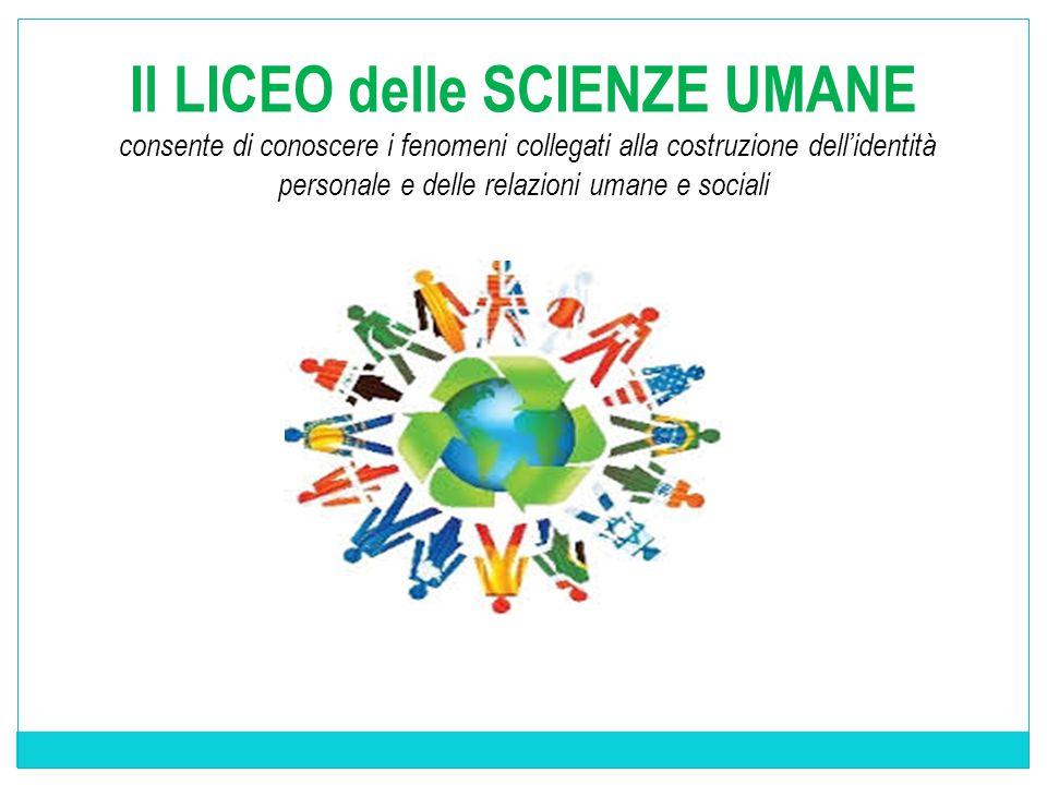 Indirizzi presenti nel nostro Istituto Liceo classico Liceo economico sociale L. Scienze umane