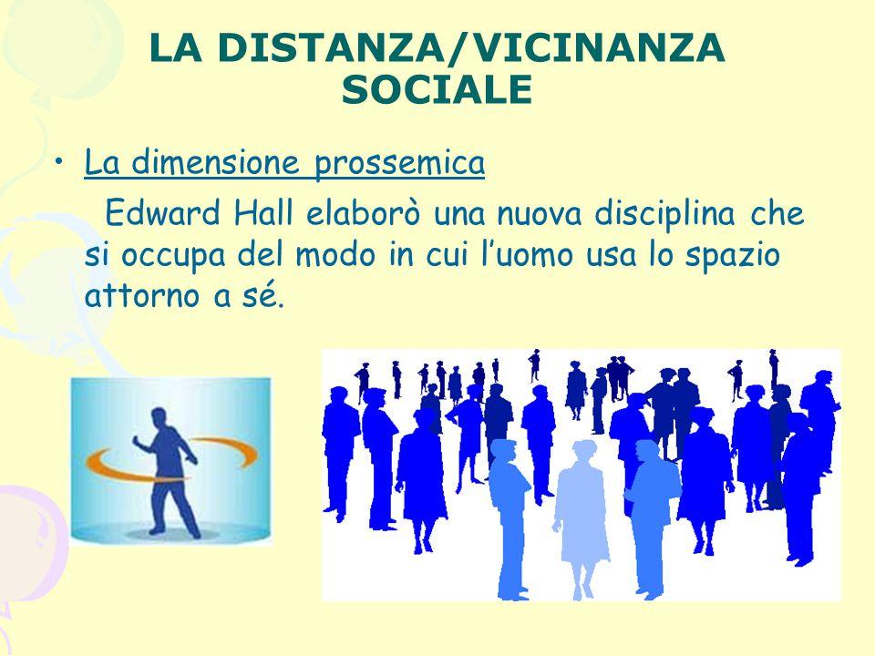 LA DISTANZA/VICINANZA SOCIALE La dimensione prossemica Edward Hall elaborò una nuova disciplina che si occupa del modo in cui l'uomo usa lo spazio att