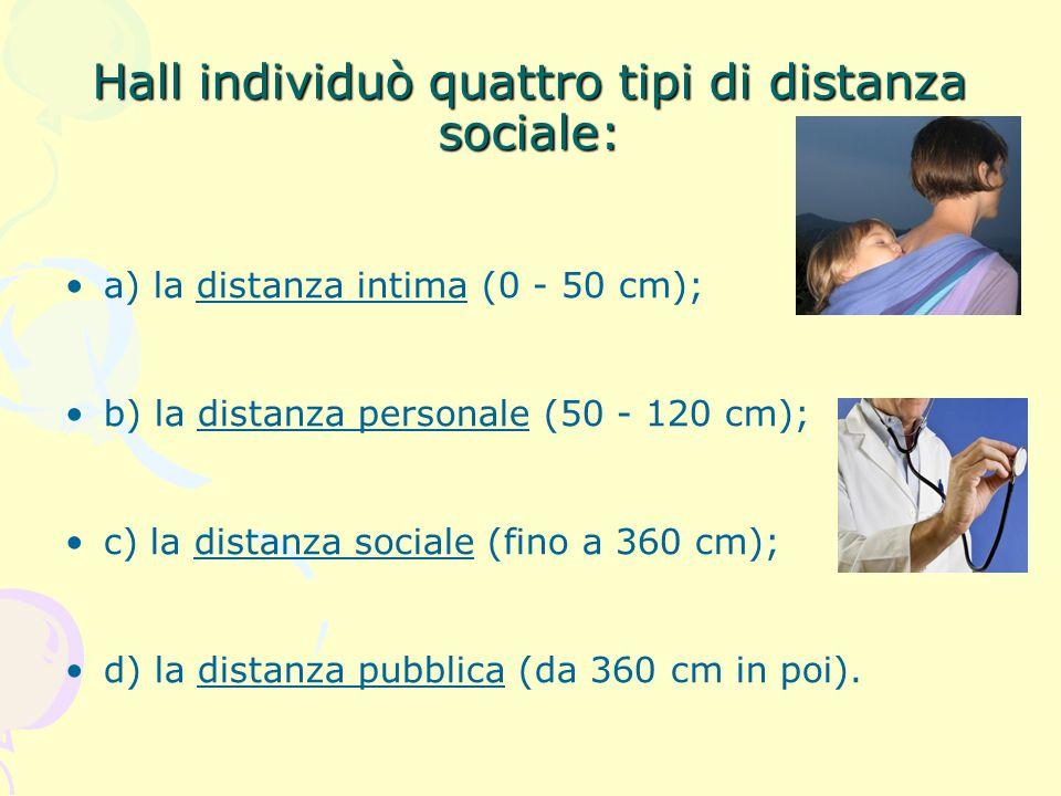 Hall individuò quattro tipi di distanza sociale: a) la distanza intima (0 - 50 cm); b) la distanza personale (50 - 120 cm); c) la distanza sociale (fi