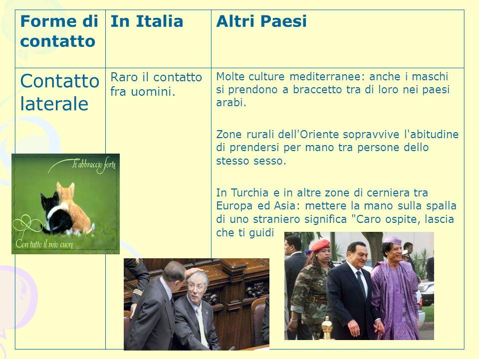 Forme di contatto In ItaliaAltri Paesi Contatto laterale Raro il contatto fra uomini. Molte culture mediterranee: anche i maschi si prendono a braccet