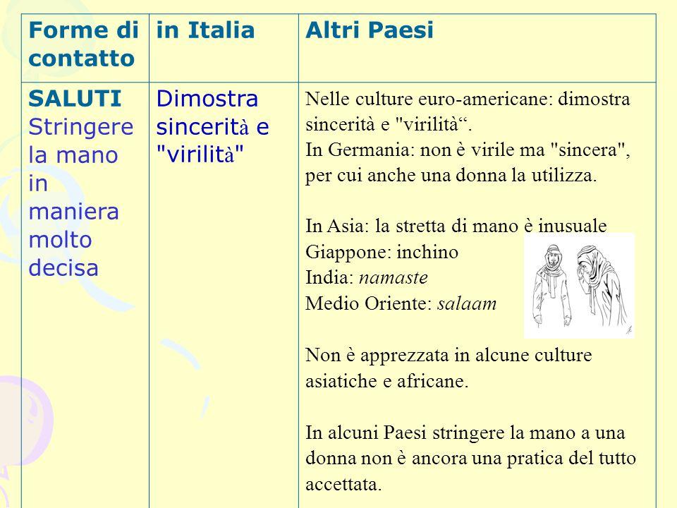 Forme di contatto in Italia Altri Paesi SALUTI Stringere la mano in maniera molto decisa Dimostra sincerit à e