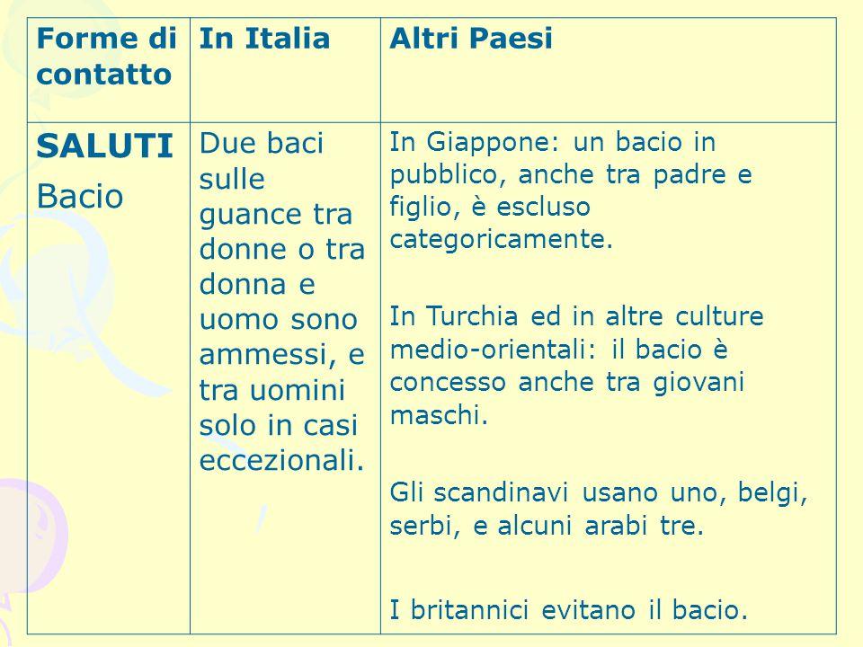 Forme di contatto In Italia Altri Paesi SALUTI Bacio Due baci sulle guance tra donne o tra donna e uomo sono ammessi, e tra uomini solo in casi eccezi