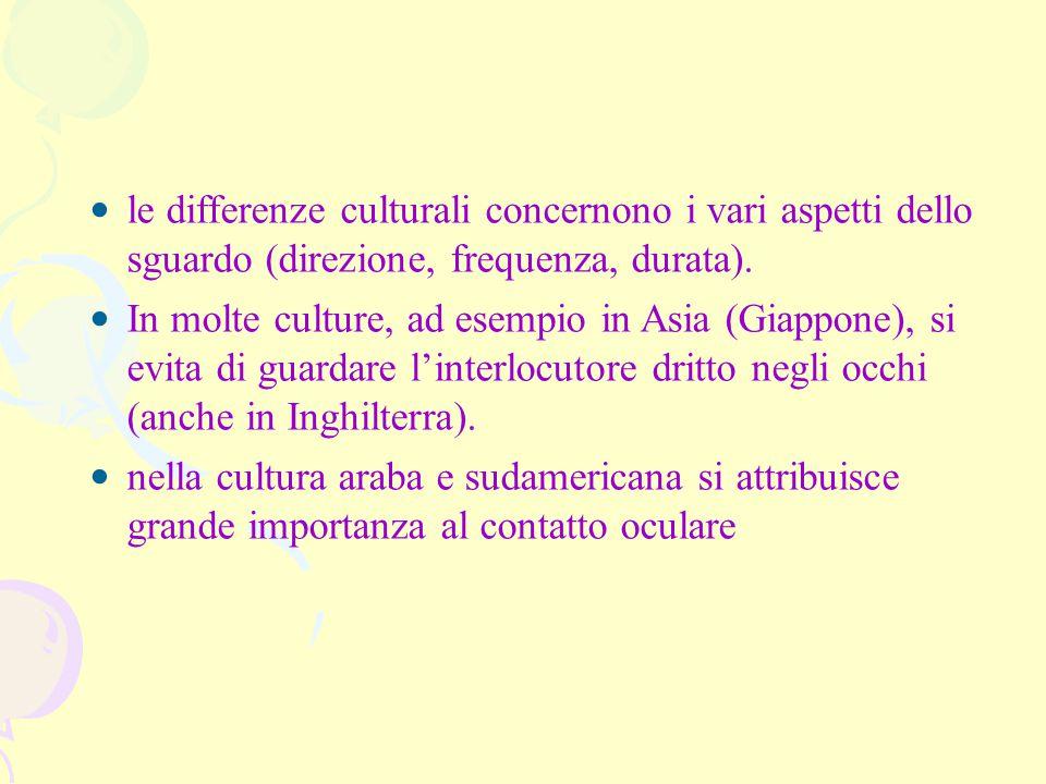 le differenze culturali concernono i vari aspetti dello sguardo (direzione, frequenza, durata). In molte culture, ad esempio in Asia (Giappone), si ev