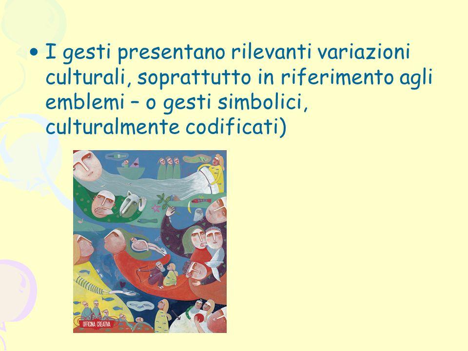 Forme di contatto In Italia Altri Paesi SALUTI Bacio Due baci sulle guance tra donne o tra donna e uomo sono ammessi, e tra uomini solo in casi eccezionali.