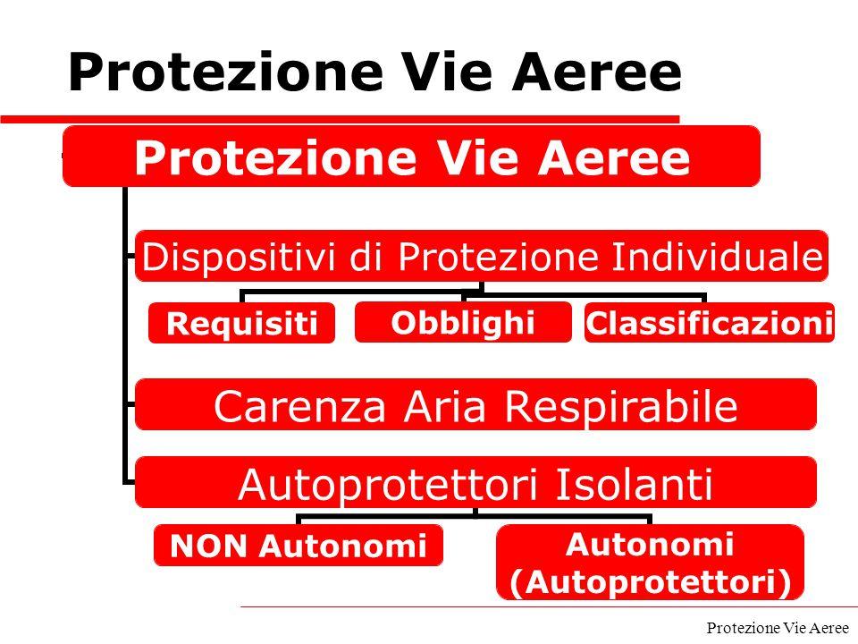 Protezione Vie Aeree Dispositivi di Protezione Individuale ObblighiRequisitiClassificazioni Carenza Aria Respirabile Autoprotettori Isolanti Autonomi