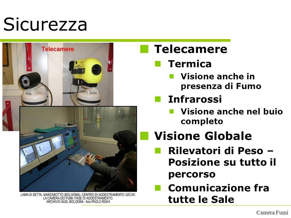 Camera Fumi Telecamere Termica  Visione anche in presenza di Fumo Infrarossi  Visione anche nel buio completo Visione Globale Rilevatori di Peso – P