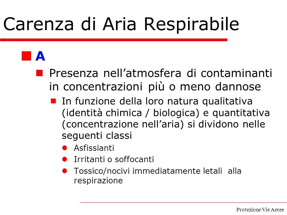 Protezione Vie Aeree A Presenza nell'atmosfera di contaminanti in concentrazioni più o meno dannose  In funzione della loro natura qualitativa (ident