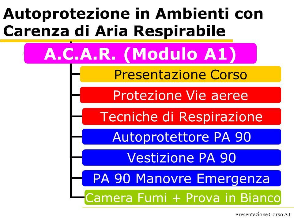 Presentazione Corso A1 Camera Fumi + Prova in Bianco Vestizione PA 90 Autoprotezione in Ambienti con Carenza di Aria Respirabile