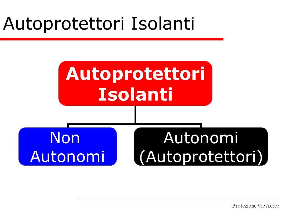 Protezione Vie Aeree Autoprotettori Isolanti Non Autonomi (Autoprotettori) Autoprotettori Isolanti