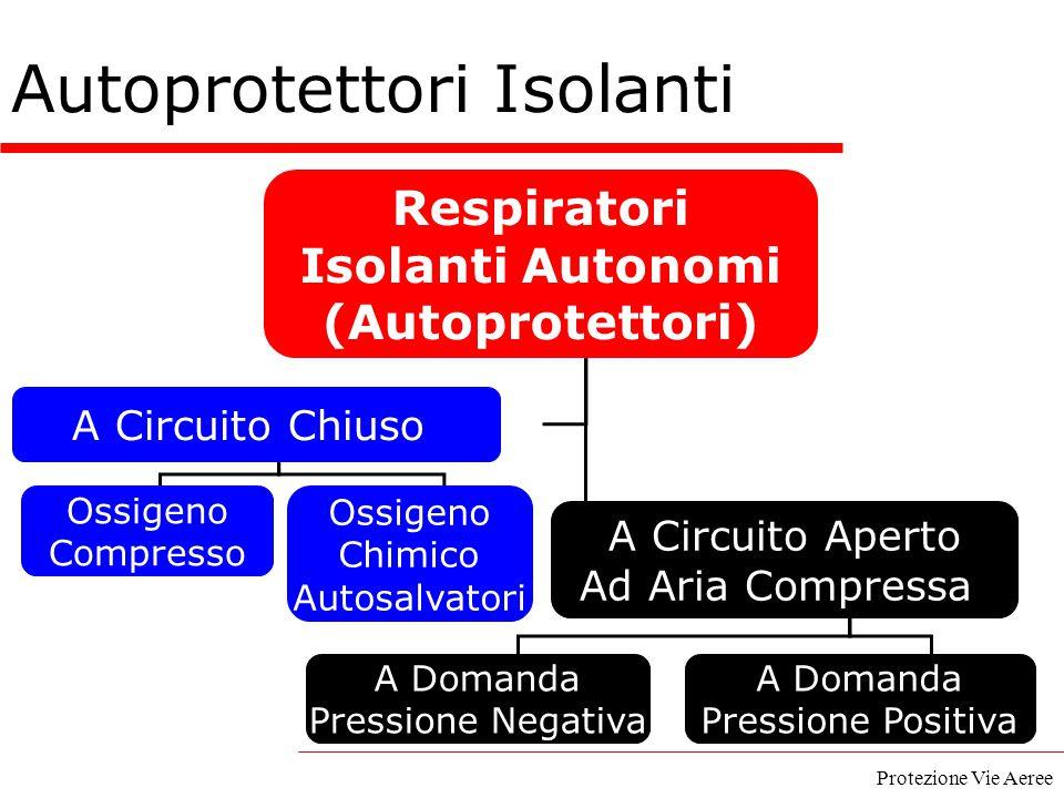Protezione Vie Aeree Respiratori Isolanti Autonomi (Autoprotettori) A Circuito Chiuso A Circuito Aperto Ad Aria Compressa A Domanda Pressione Positiva