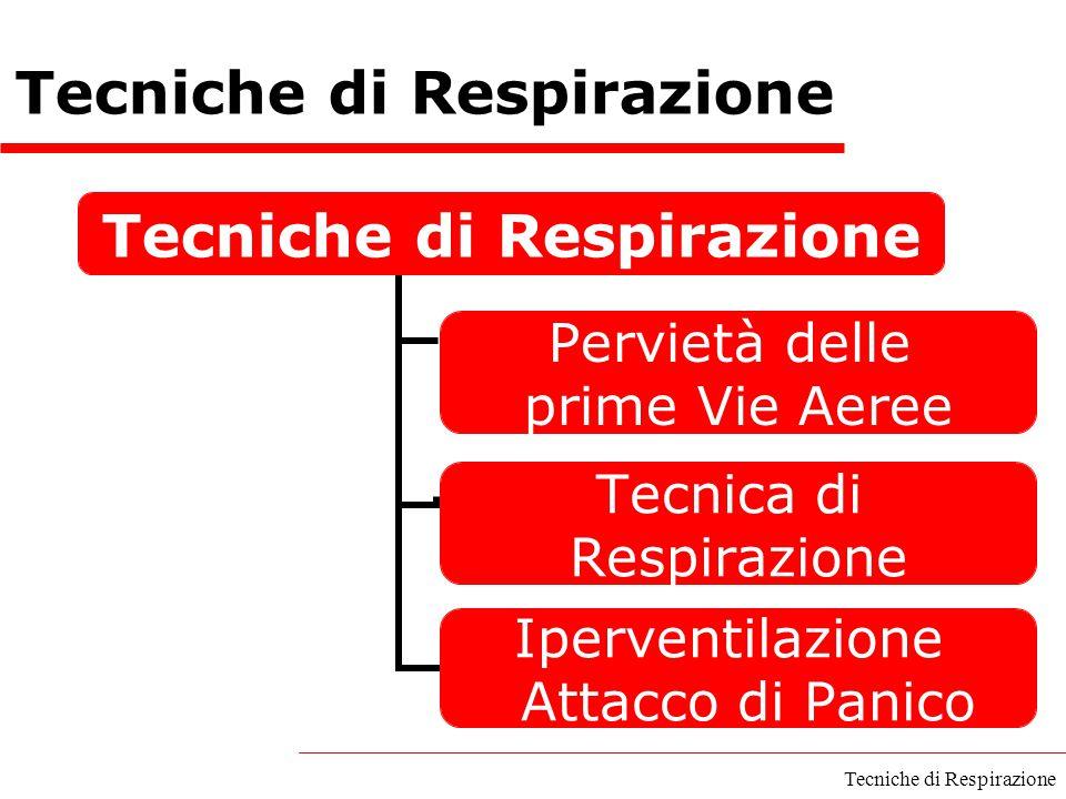 Tecniche di Respirazione Pervietà delle prime Vie Aeree Tecnica di Respirazione Iperventilazione Attacco di Panico