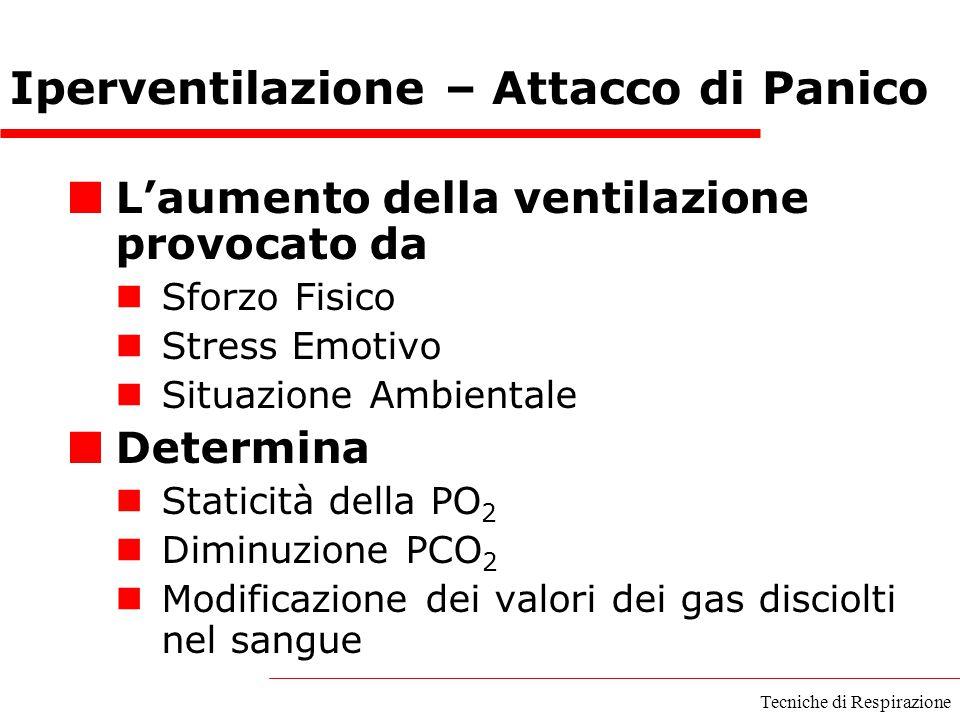 Tecniche di Respirazione L'aumento della ventilazione provocato da Sforzo Fisico Stress Emotivo Situazione Ambientale Determina Staticità della PO 2 D