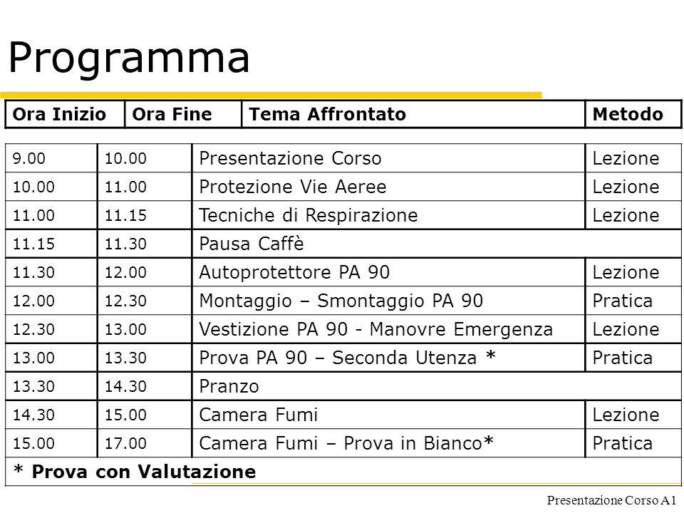Presentazione Corso A1 Programma Ora InizioOra FineTema AffrontatoMetodo 9.0010.00 Presentazione CorsoLezione 10.0011.00 Protezione Vie AereeLezione 1