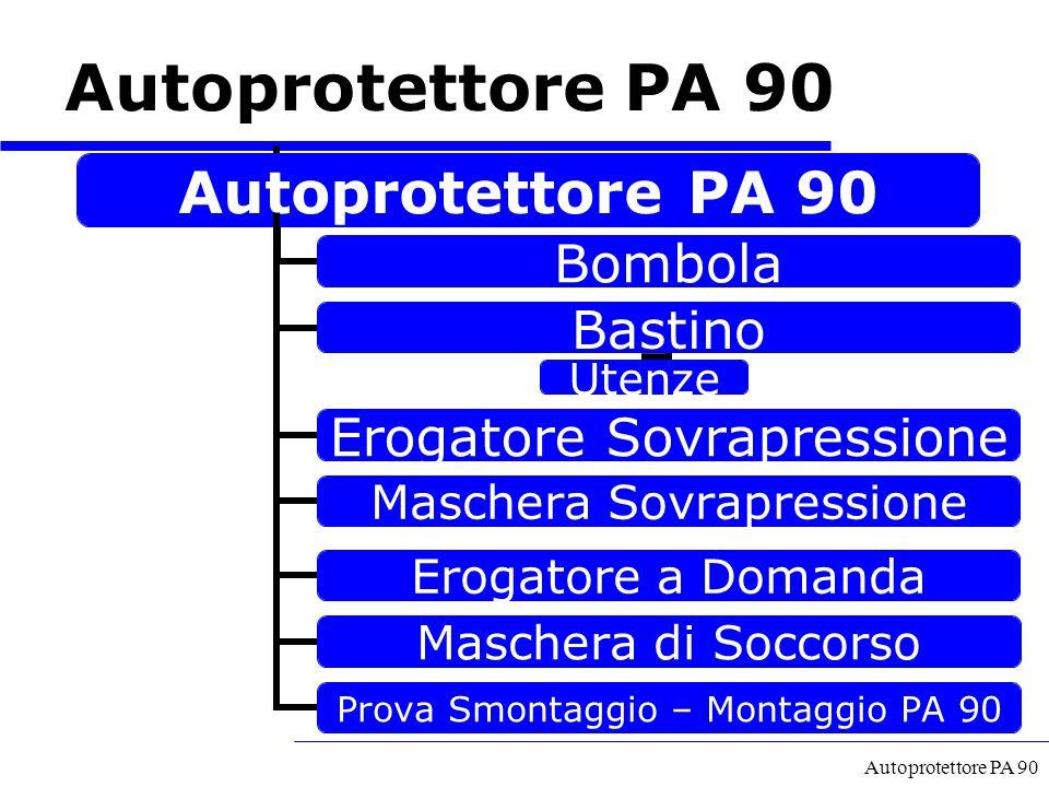 Autoprotettore PA 90 Maschera di Soccorso Prova Smontaggio – Montaggio PA 90