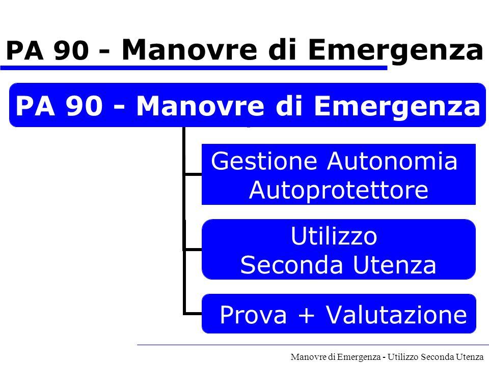 Manovre di Emergenza - Utilizzo Seconda Utenza PA 90 - Manovre di Emergenza Prova + Valutazione