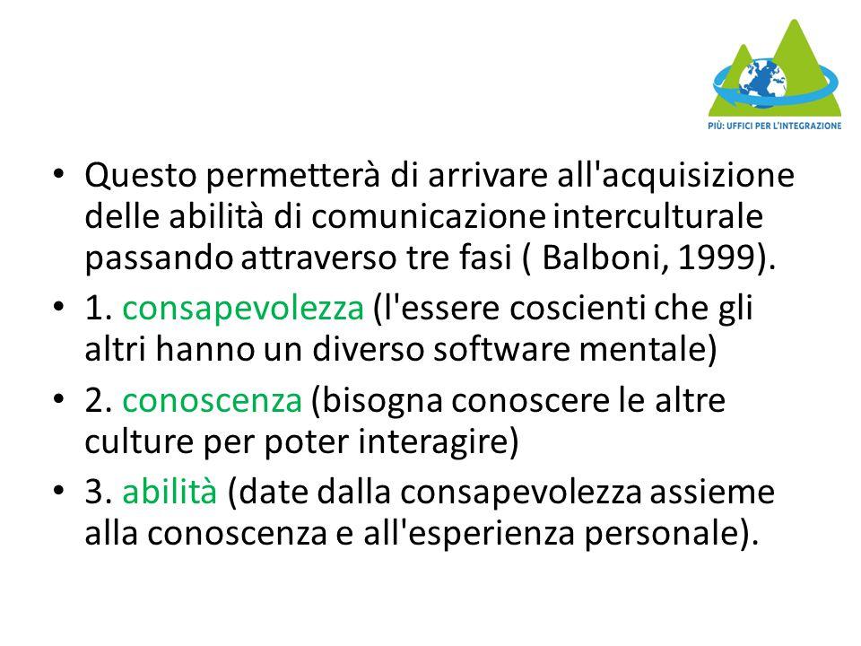 Questo permetterà di arrivare all acquisizione delle abilità di comunicazione interculturale passando attraverso tre fasi ( Balboni, 1999).