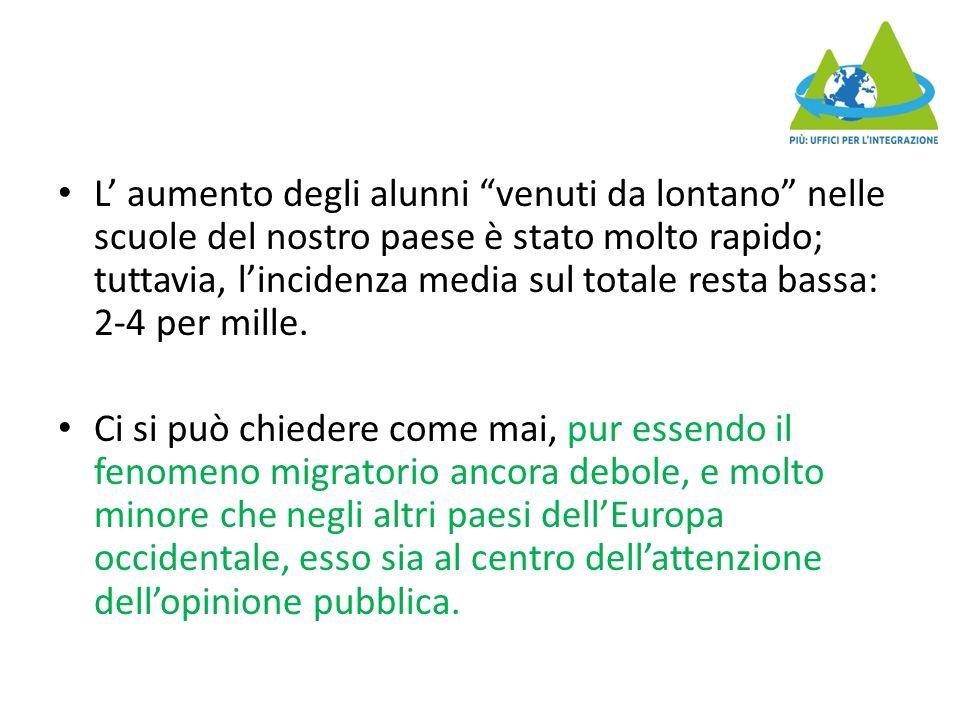 La gestualità Caratteristica prettamente latina è la forte gestualità, che accompagna, sottolinea, mima gran parte del discorso italiano.
