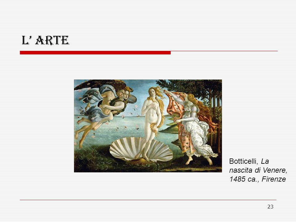 23 L' arte Botticelli, La nascita di Venere, 1485 ca., Firenze