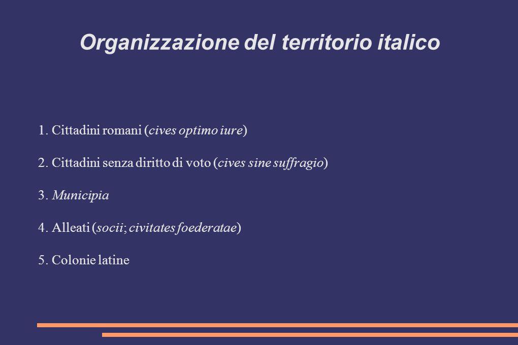 Organizzazione del territorio italico 1. Cittadini romani (cives optimo iure) 2. Cittadini senza diritto di voto (cives sine suffragio) 3. Municipia 4