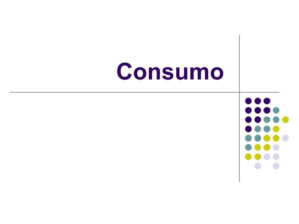 CONSUMO Relazioni sociali Identità sociale Sistemi di segni di classificazione sociale Significati sociali MOTIVAZIONE DESIDERIO BISOGNO