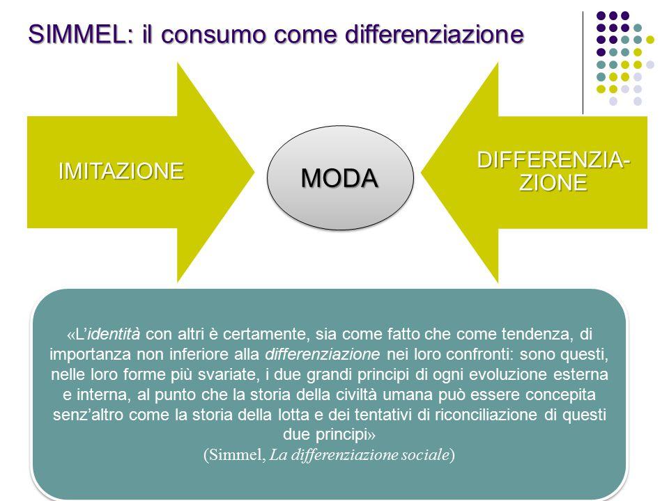 Secondo Simmel, la MODA serve ad un gruppo sociale per creare identificazione al proprio interno e, nello stesso tempo, a marcare le differenze di status tra chi ne è escluso Le classi superiori (soprattutto borghesi) si appropriano di nuovi beni di consumo per demarcare il proprio status.