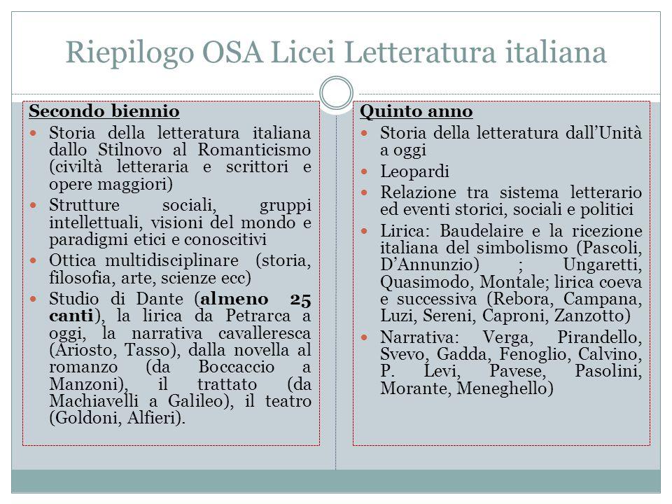 Riepilogo OSA Licei Letteratura italiana Secondo biennio Storia della letteratura italiana dallo Stilnovo al Romanticismo (civiltà letteraria e scritt
