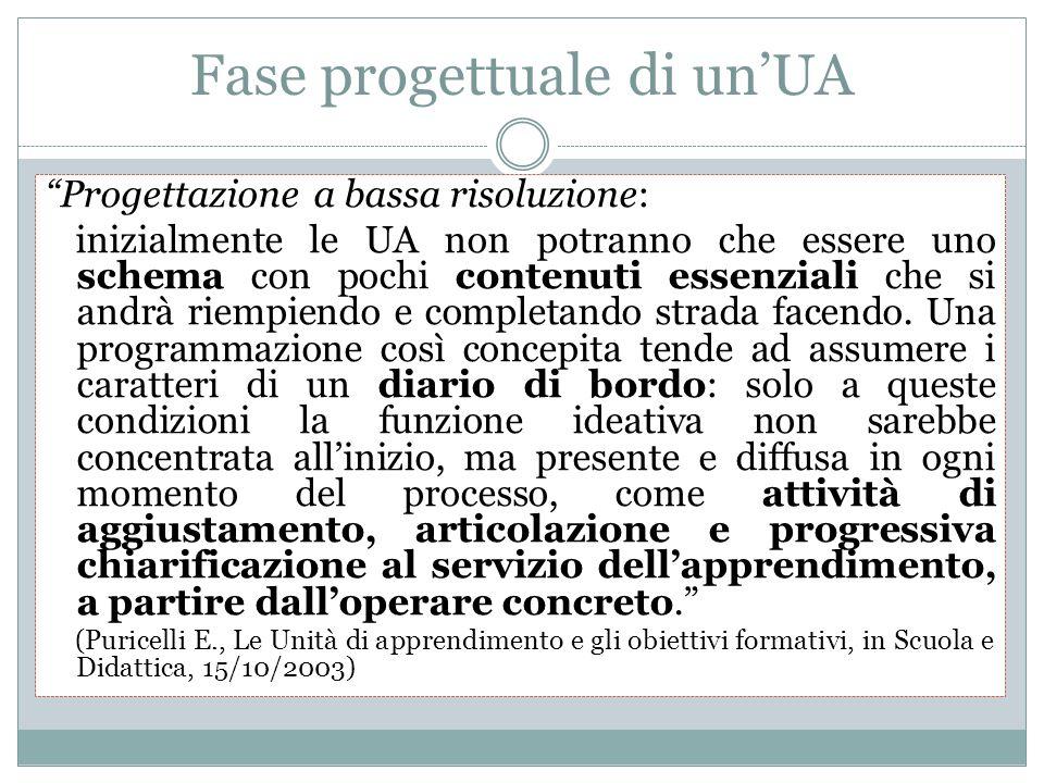"""Fase progettuale di un'UA """"Progettazione a bassa risoluzione: inizialmente le UA non potranno che essere uno schema con pochi contenuti essenziali che"""